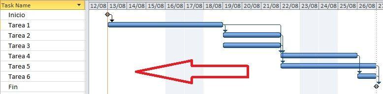 paso hacia atras en el cronograma para explicar el cálculo de la holgura de una tarea