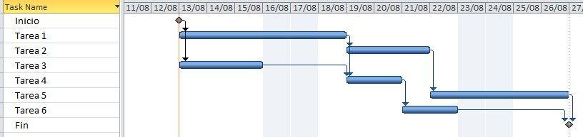 segundo cronograma de ejemplo para ver un nuevo uso de la holgura de las tareas