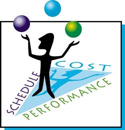 software de gestión de proyectos. programas de gestión integral de projectos