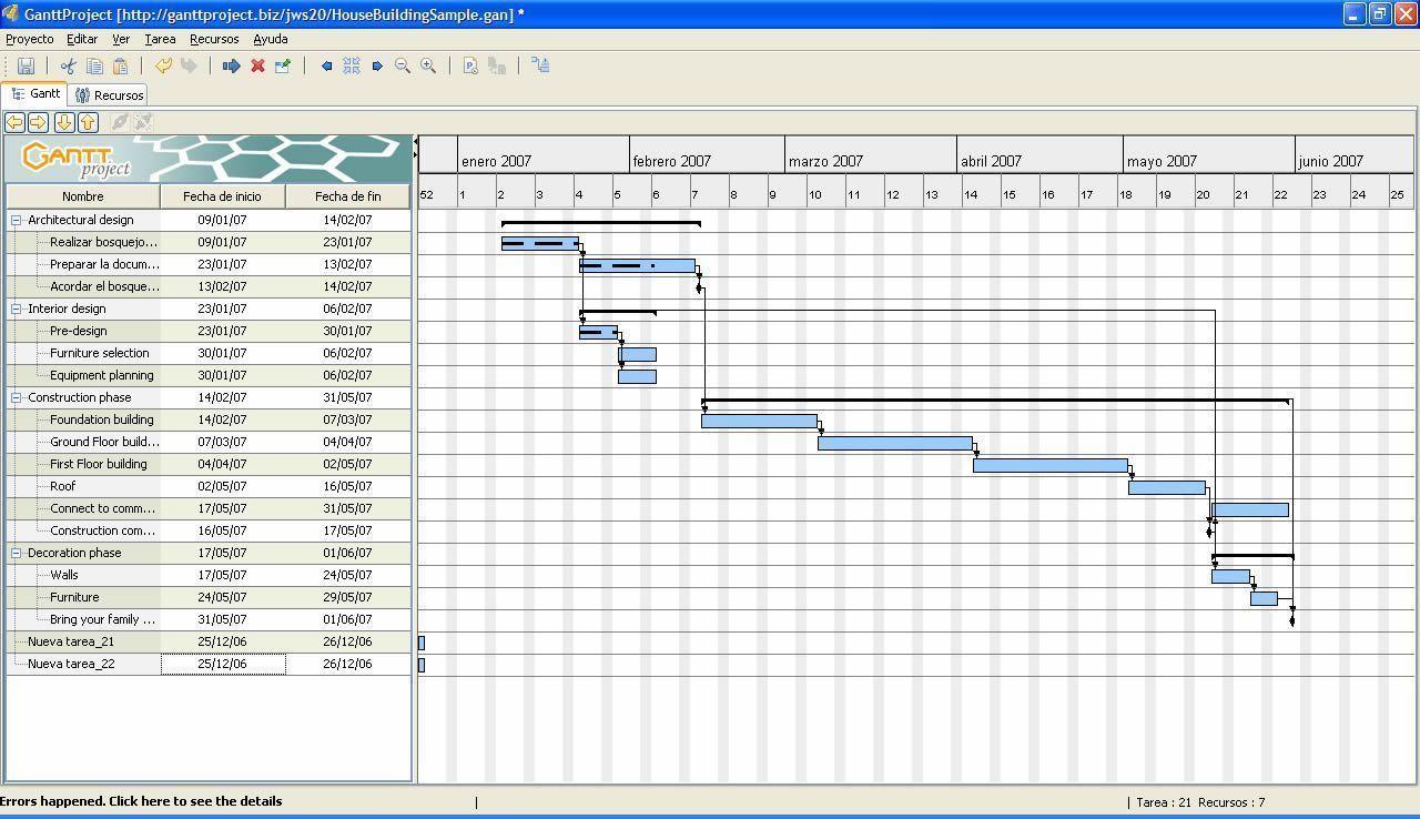 Gestión clásica vs gestión AGIL. Grafico gantt