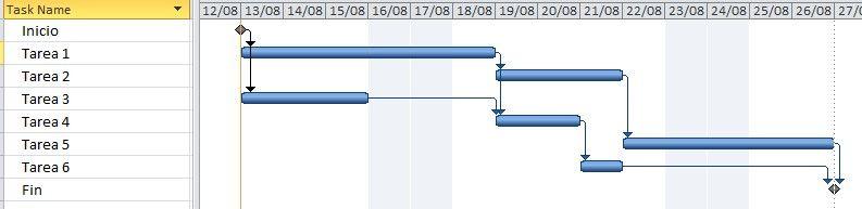 cronograma para explicar el concepto de holgura de un proyecto aplicada a proyectos