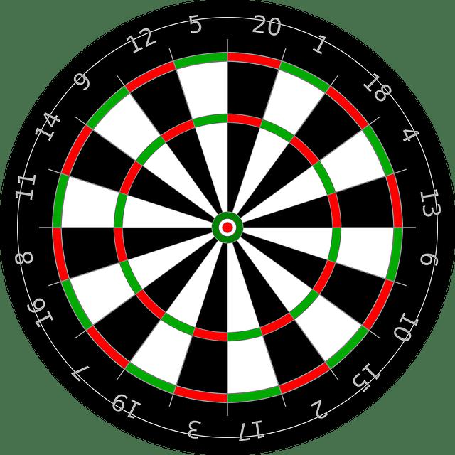 Cinco consejos para establecer los objetivos del proyecto