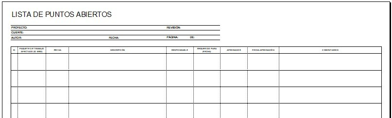 cierre del proyecto y lista de puntos abiertos