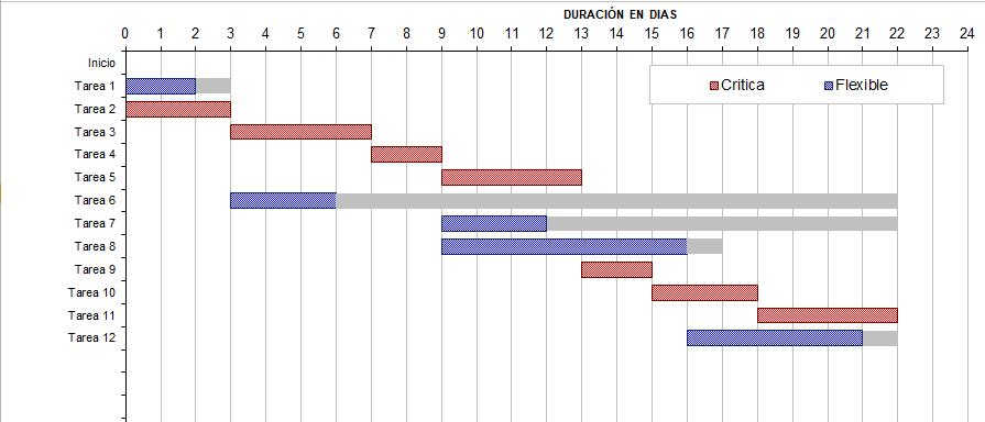 plantilla para hacer cronograma